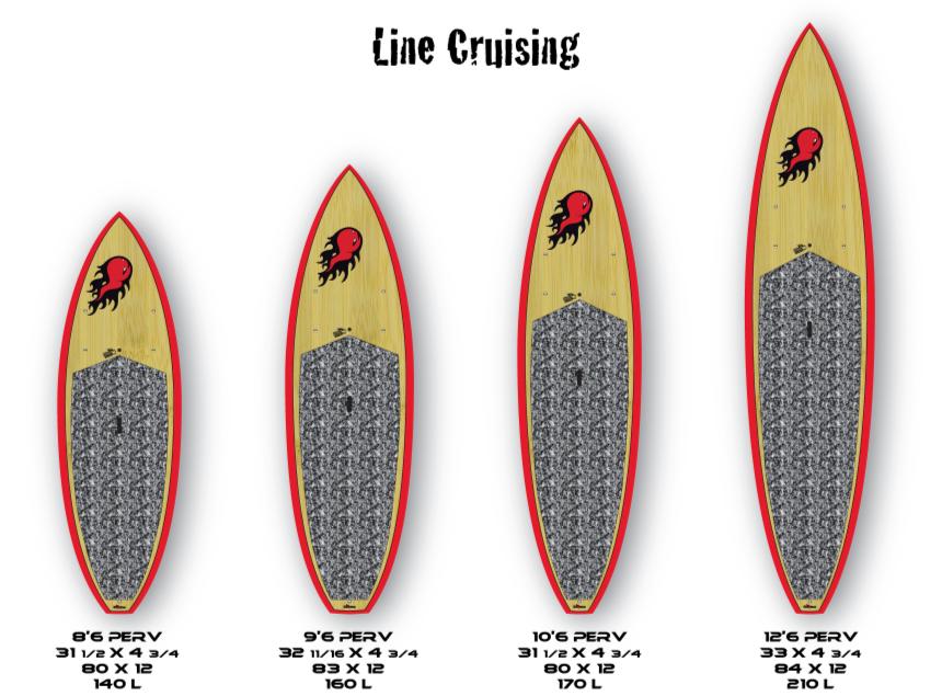cruising_perf-10-6
