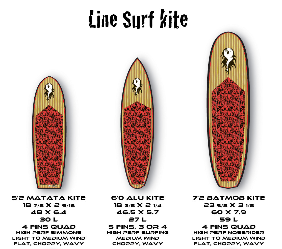 overview_line_2013_KITEBOARDS_top